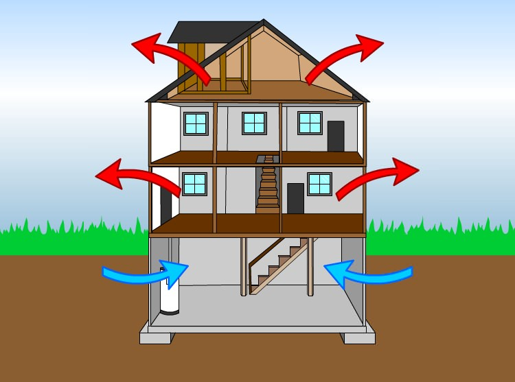 Crawl Space Dehumidifier For Rome Utica Syracuse New York Home. How Humidity Affects Your Crawl Space. Wiring. York Dehumidifier Whole House Diagram At Scoala.co